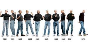 jobs-evolution (1)